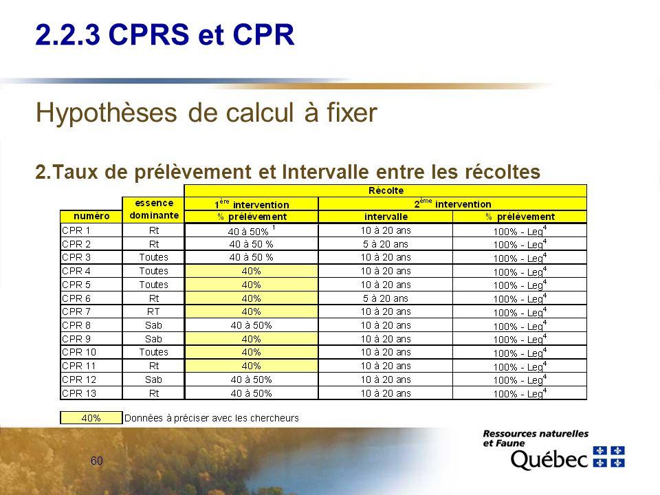 2.2.3 CPRS et CPR Hypothèses de calcul à fixer