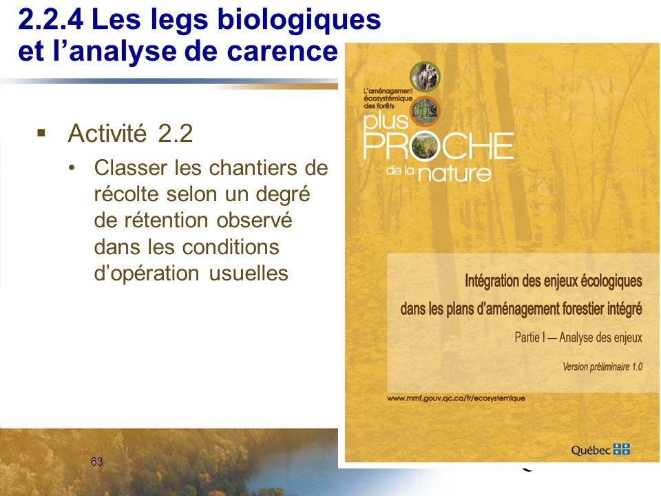2.2.4 Les legs biologiques et l'analyse de carence