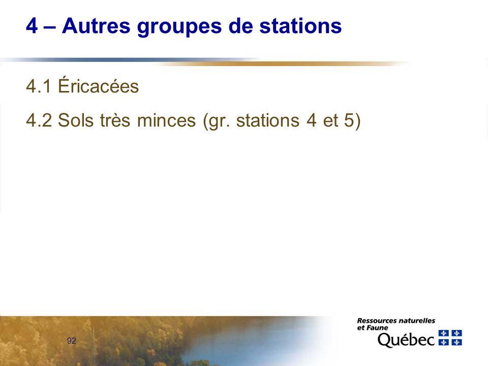 4 – Autres groupes de stations