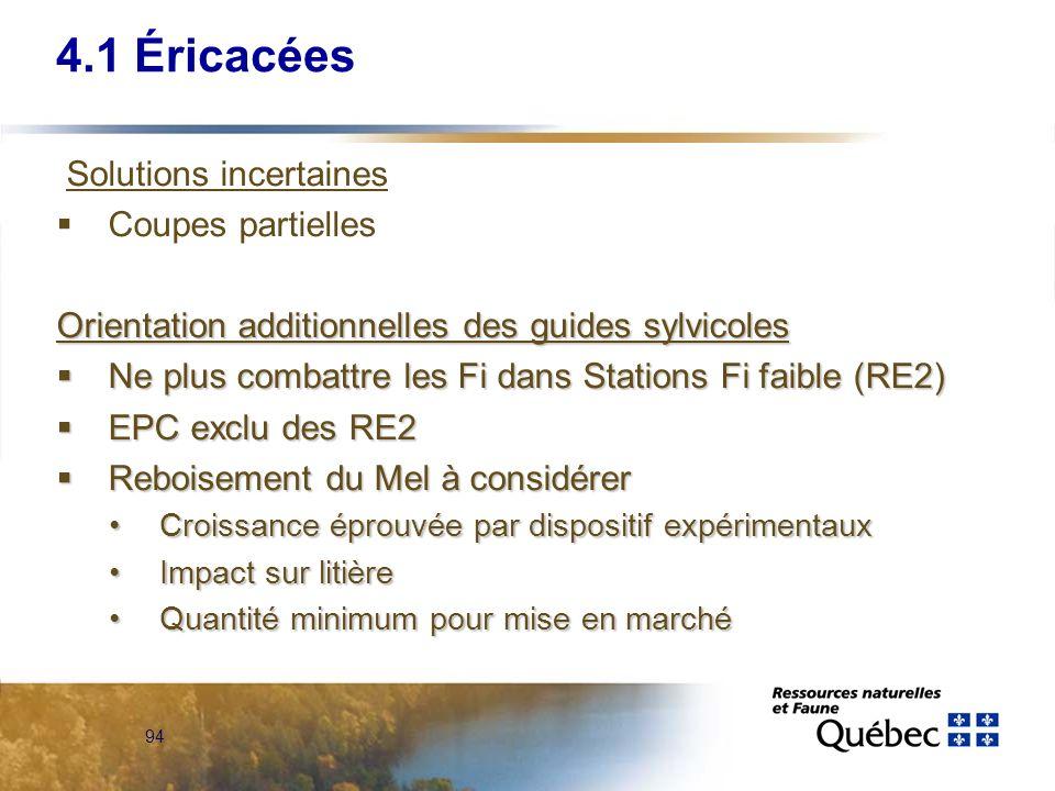 4.1 Éricacées Solutions incertaines Coupes partielles