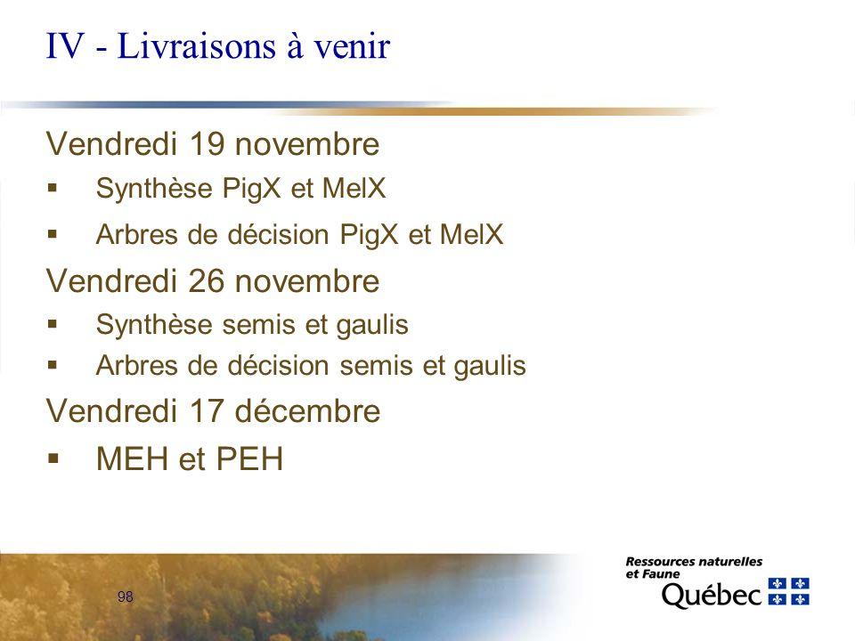 IV - Livraisons à venir Vendredi 19 novembre Vendredi 26 novembre