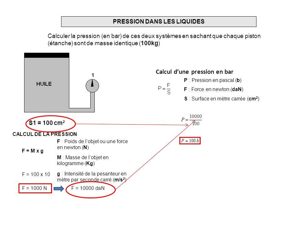 Calcul d une pression en pascal calcul d une pression en bar ppt video online t l charger - Calcul de metre carre ...