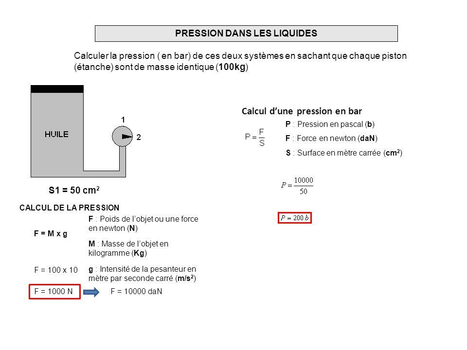 Calcul d une pression en pascal calcul d une pression en - Calculer des metre carre ...