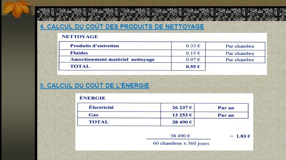 4. CALCUL DU COÛT DES PRODUITS DE NETTOYAGE