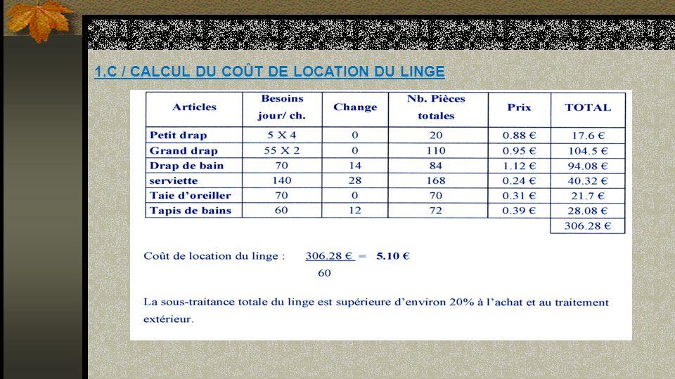 1.C / CALCUL DU COÛT DE LOCATION DU LINGE