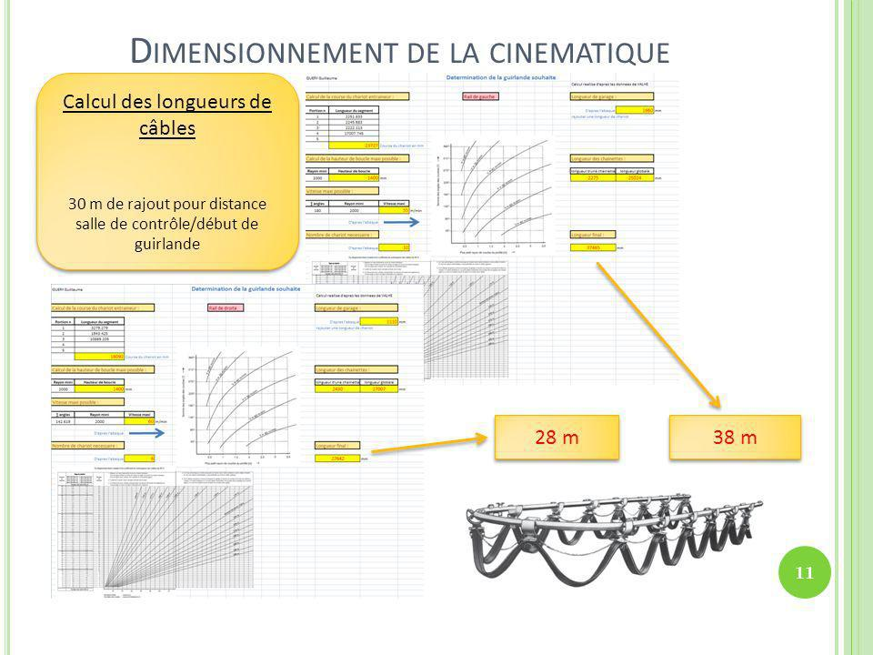 Dimensionnement de la cinematique