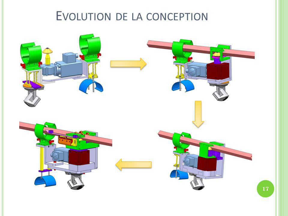 Evolution de la conception