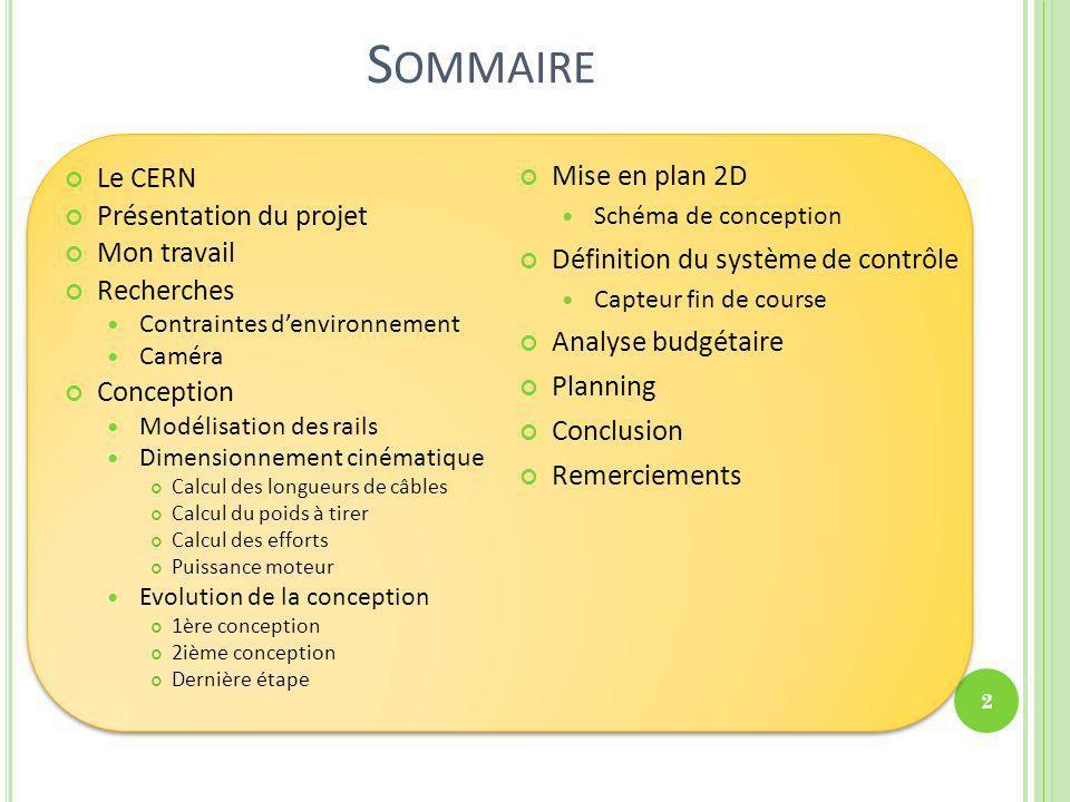Sommaire Mise en plan 2D Le CERN Présentation du projet