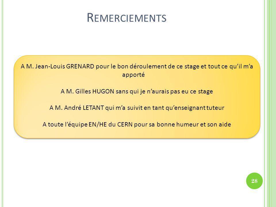 Remerciements A M. Jean-Louis GRENARD pour le bon déroulement de ce stage et tout ce qu'il m'a apporté.