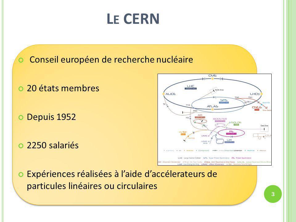 Le CERN Conseil européen de recherche nucléaire 20 états membres