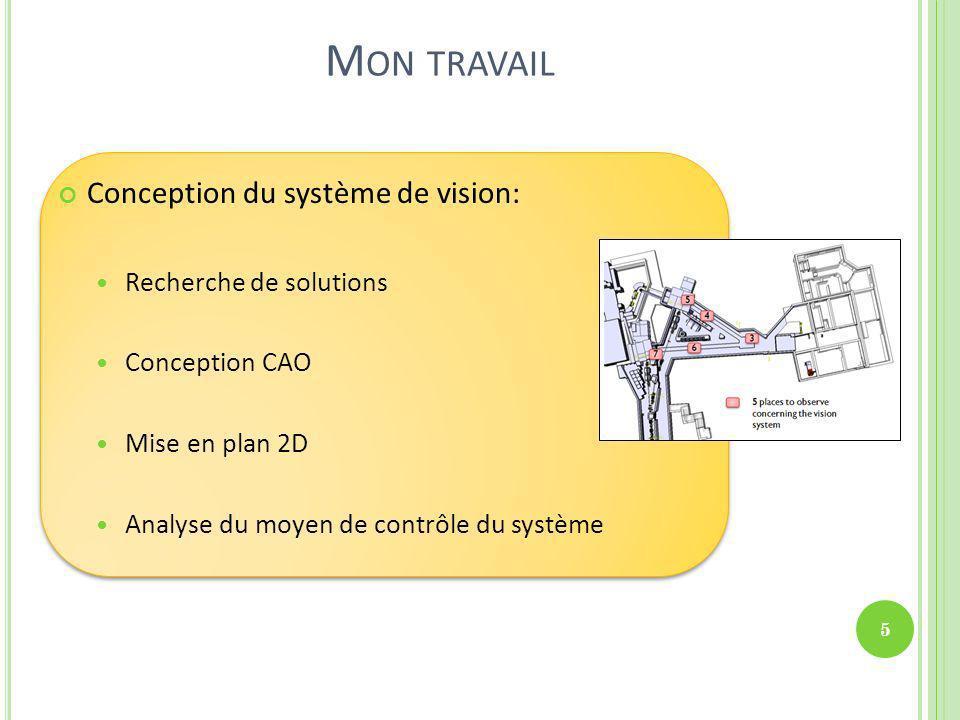 Mon travail Conception du système de vision: Recherche de solutions