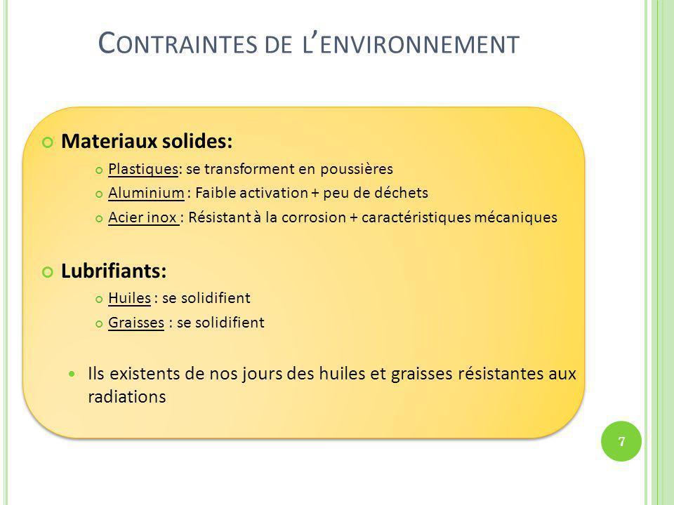 Contraintes de l'environnement