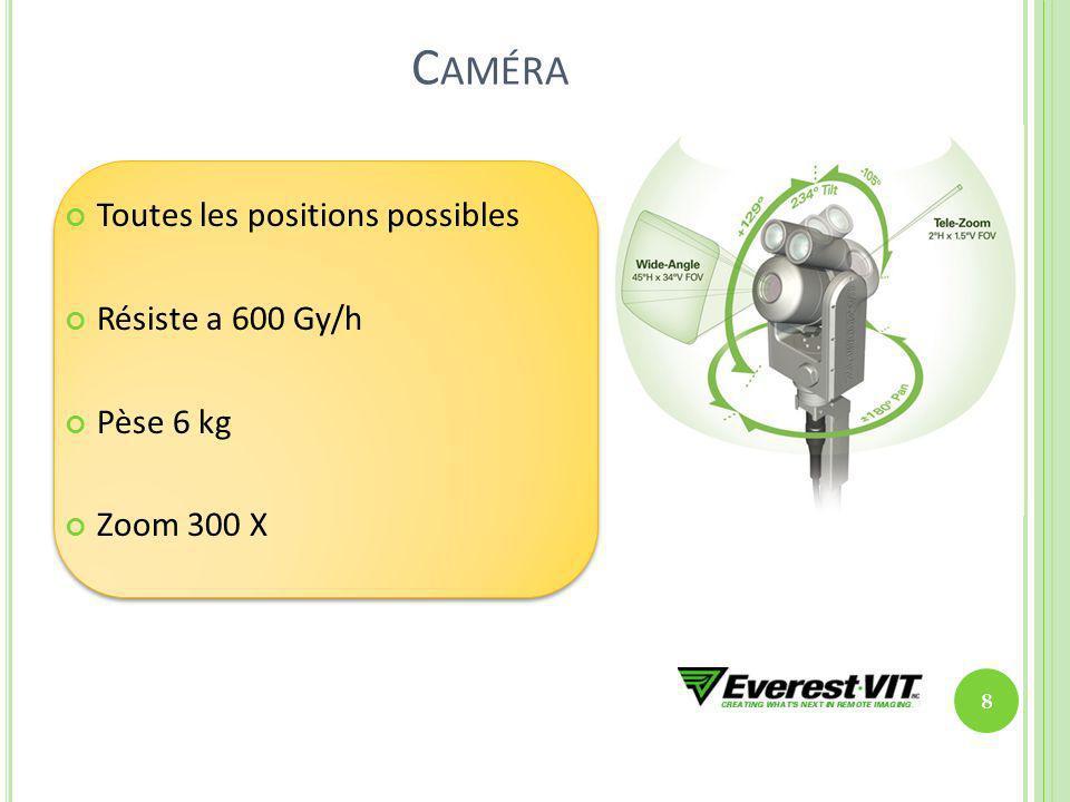 Caméra Toutes les positions possibles Résiste a 600 Gy/h Pèse 6 kg