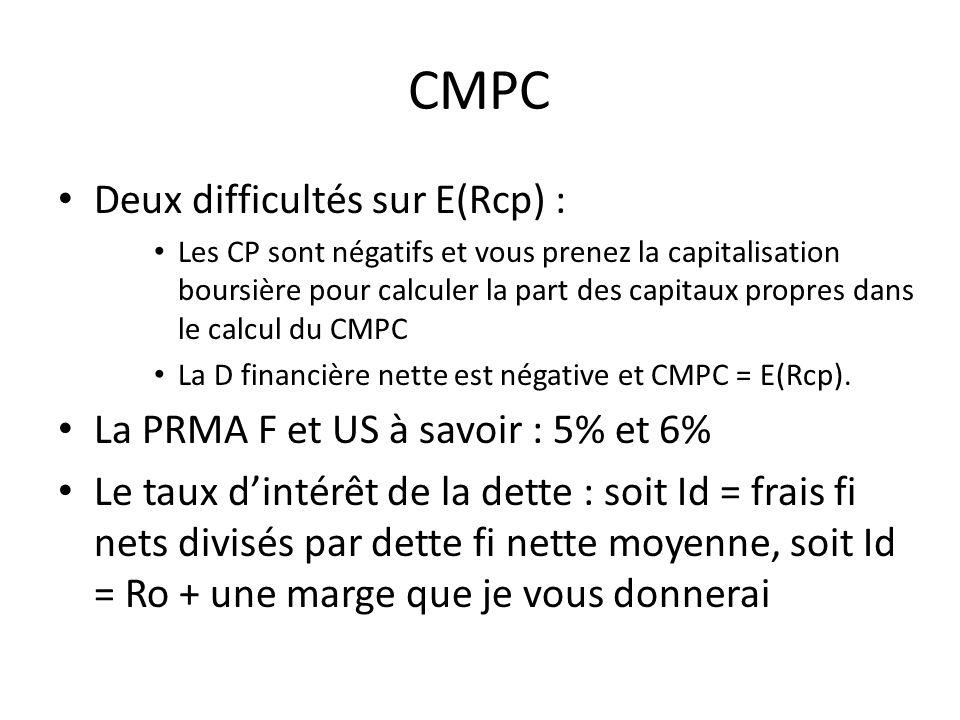 CMPC Deux difficultés sur E(Rcp) : La PRMA F et US à savoir : 5% et 6%