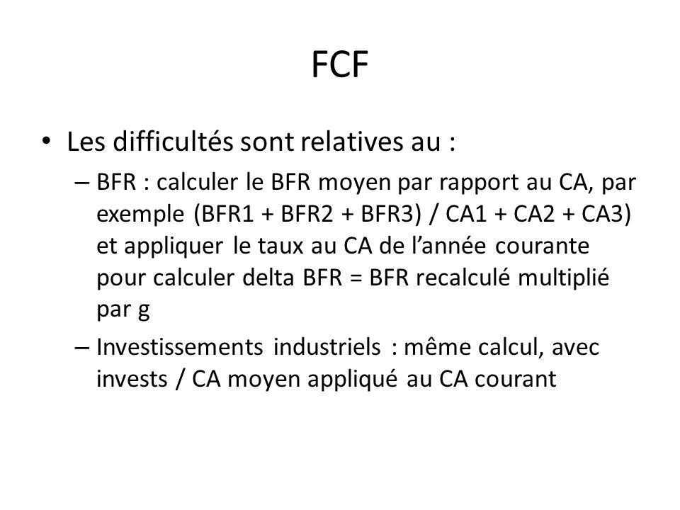 FCF Les difficultés sont relatives au :