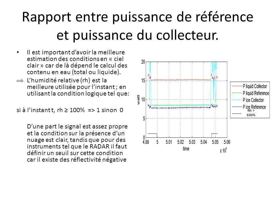 Rapport entre puissance de référence et puissance du collecteur.