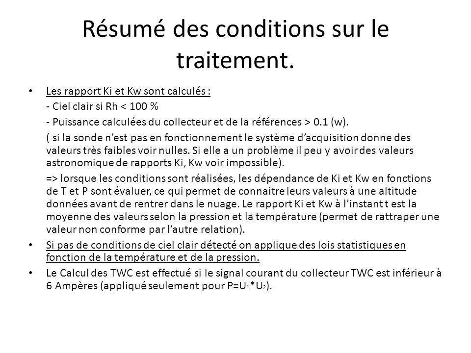 Résumé des conditions sur le traitement.
