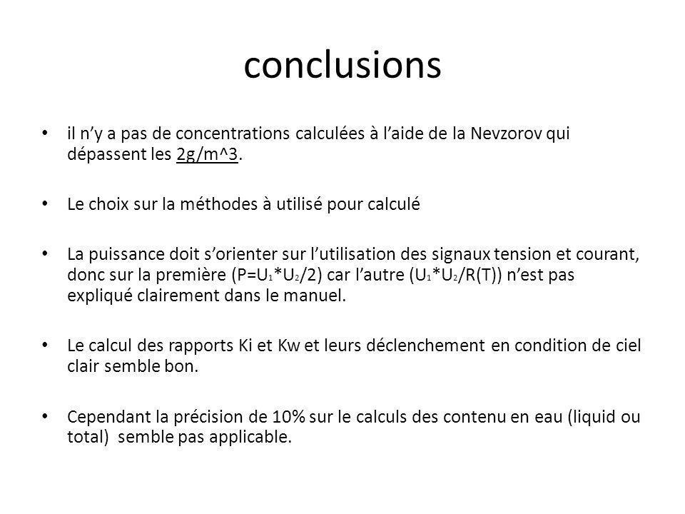 conclusions il n'y a pas de concentrations calculées à l'aide de la Nevzorov qui dépassent les 2g/m^3.