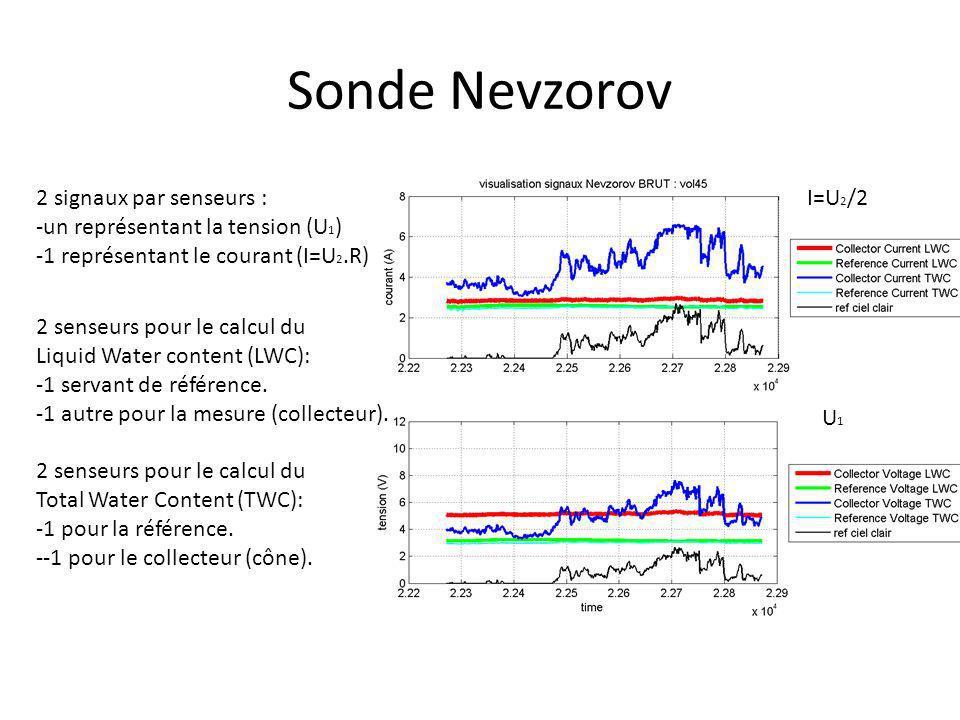Sonde Nevzorov 2 signaux par senseurs :