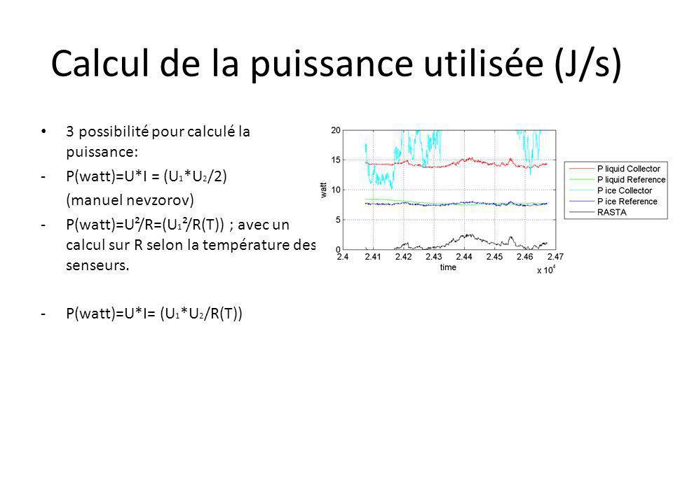 Calcul de la puissance utilisée (J/s)