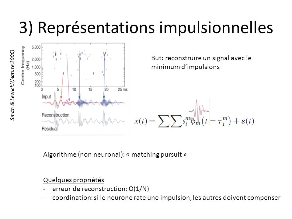 3) Représentations impulsionnelles