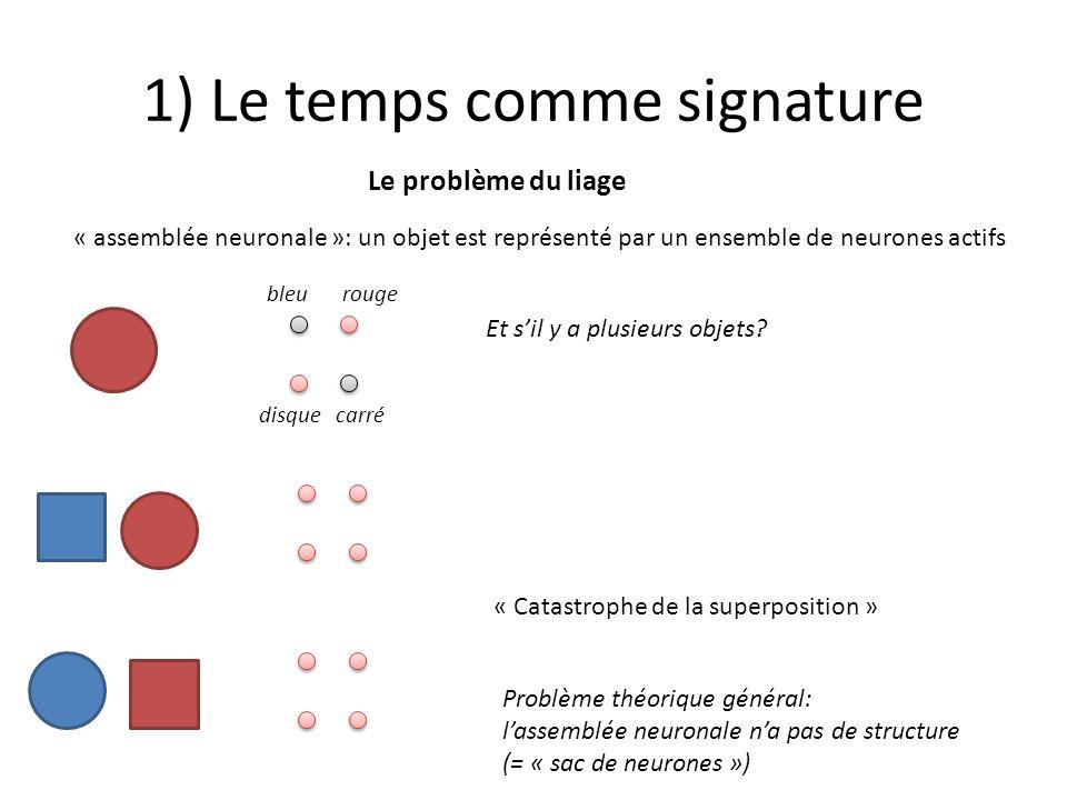 1) Le temps comme signature