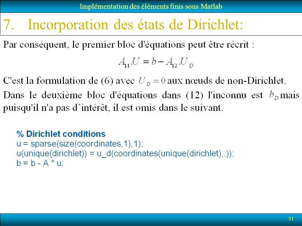 Incorporation des états de Dirichlet: