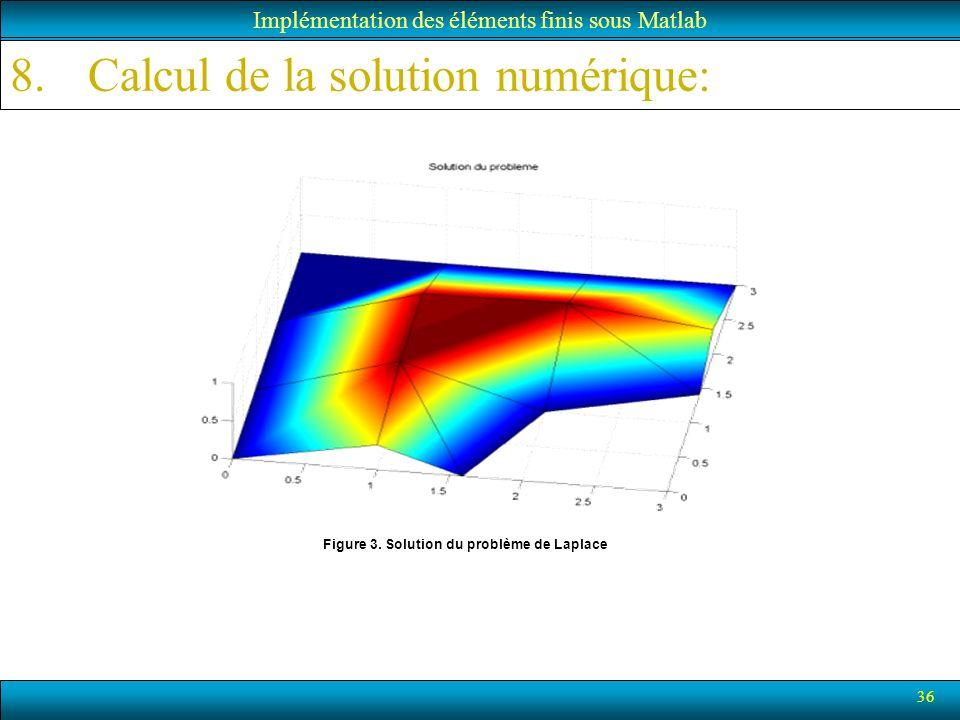 Figure 3. Solution du problème de Laplace