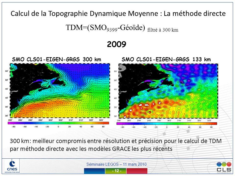 Calcul de la Topographie Dynamique Moyenne : La méthode directe