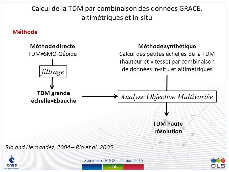 TDM grande échelle=Ebauche