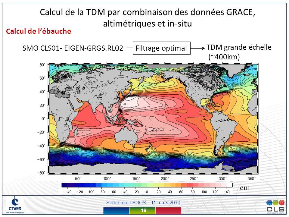 Calcul de la TDM par combinaison des données GRACE, altimétriques et in-situ