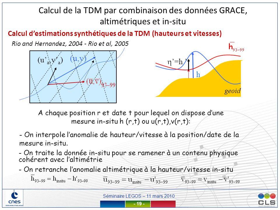 Calcul d'estimations synthétiques de la TDM (hauteurs et vitesses)