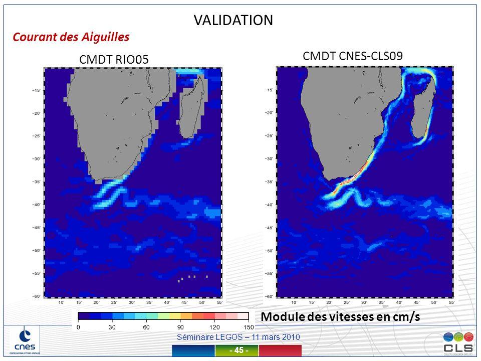 VALIDATION Courant des Aiguilles CMDT CNES-CLS09 CMDT RIO05