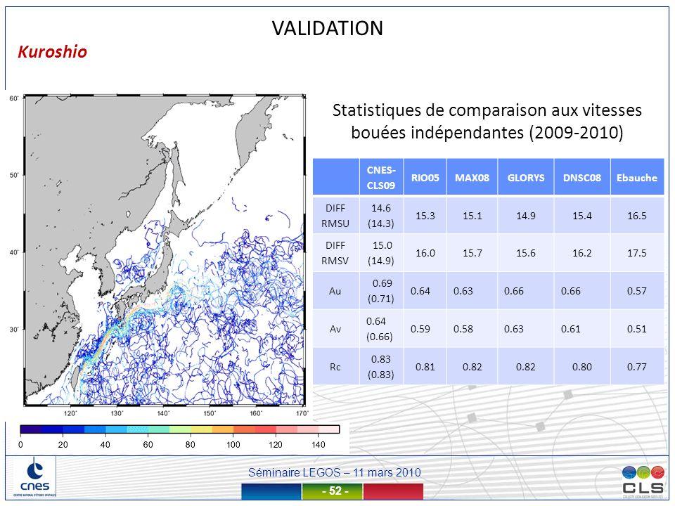 VALIDATION Kuroshio. Statistiques de comparaison aux vitesses bouées indépendantes (2009-2010) CNES-CLS09.