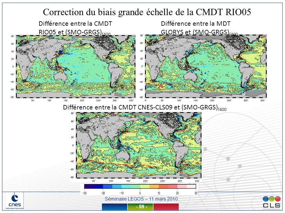 Correction du biais grande échelle de la CMDT RIO05