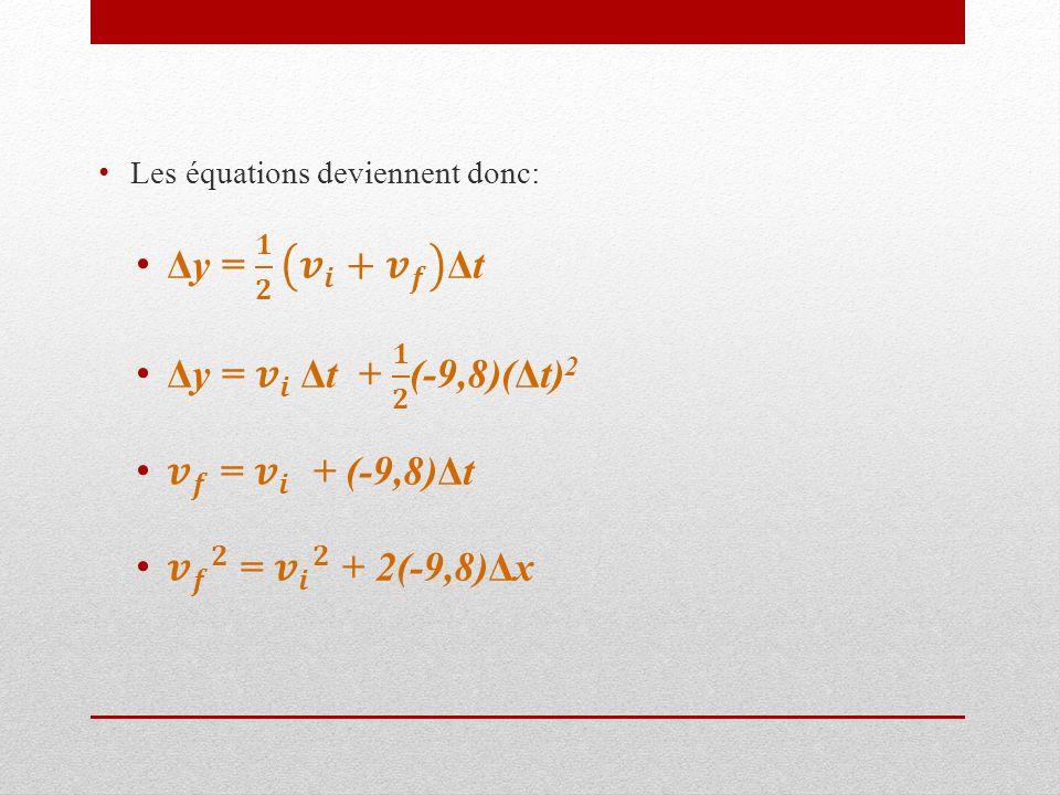 Δy = 𝟏 𝟐 𝒗 𝒊 + 𝒗 𝒇 Δt Δy = 𝒗 𝒊 Δt + 𝟏 𝟐 (-9,8)(Δt)2