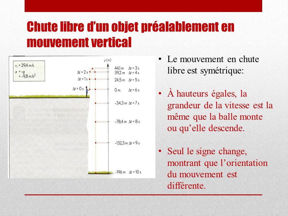 Chute libre d'un objet préalablement en mouvement vertical