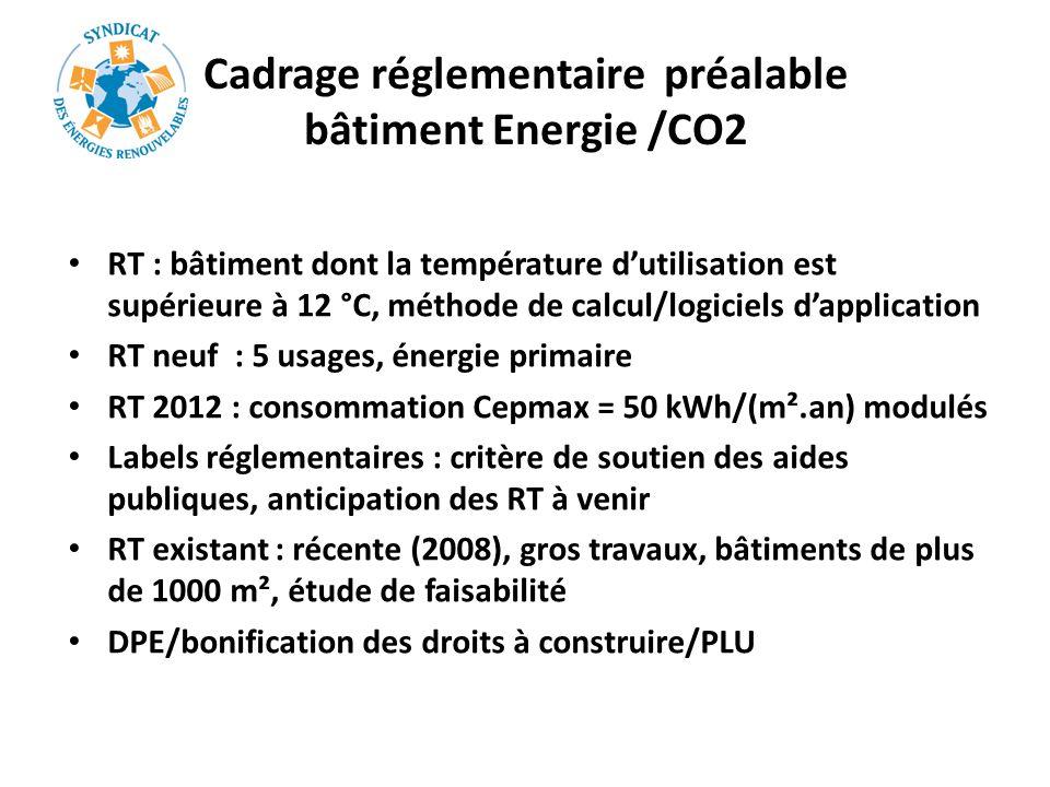 Cadrage réglementaire préalable bâtiment Energie /CO2
