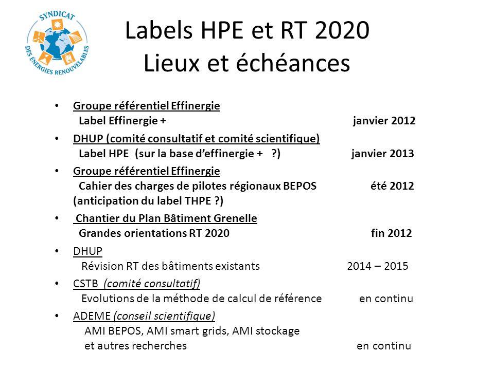 Labels HPE et RT 2020 Lieux et échéances