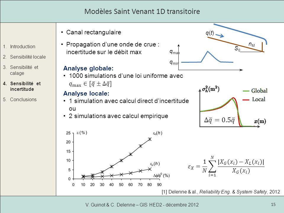 Modèles Saint Venant 1D transitoire
