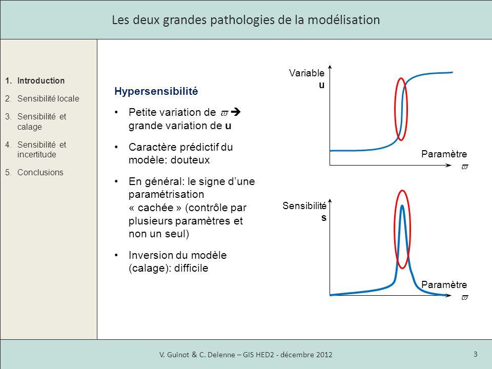 Les deux grandes pathologies de la modélisation