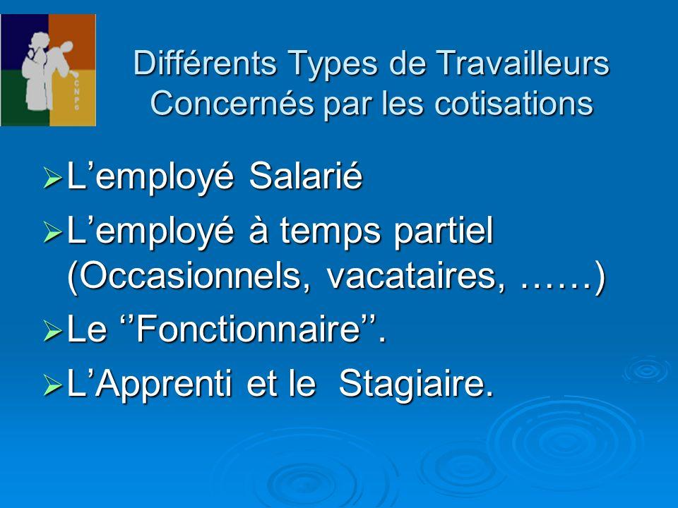Différents Types de Travailleurs Concernés par les cotisations