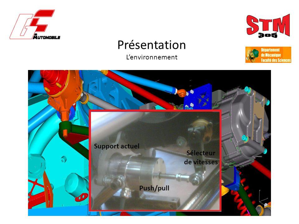 Présentation L'environnement Support actuel Sélecteur de vitesses