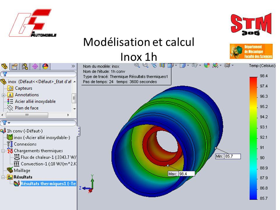 Modélisation et calcul