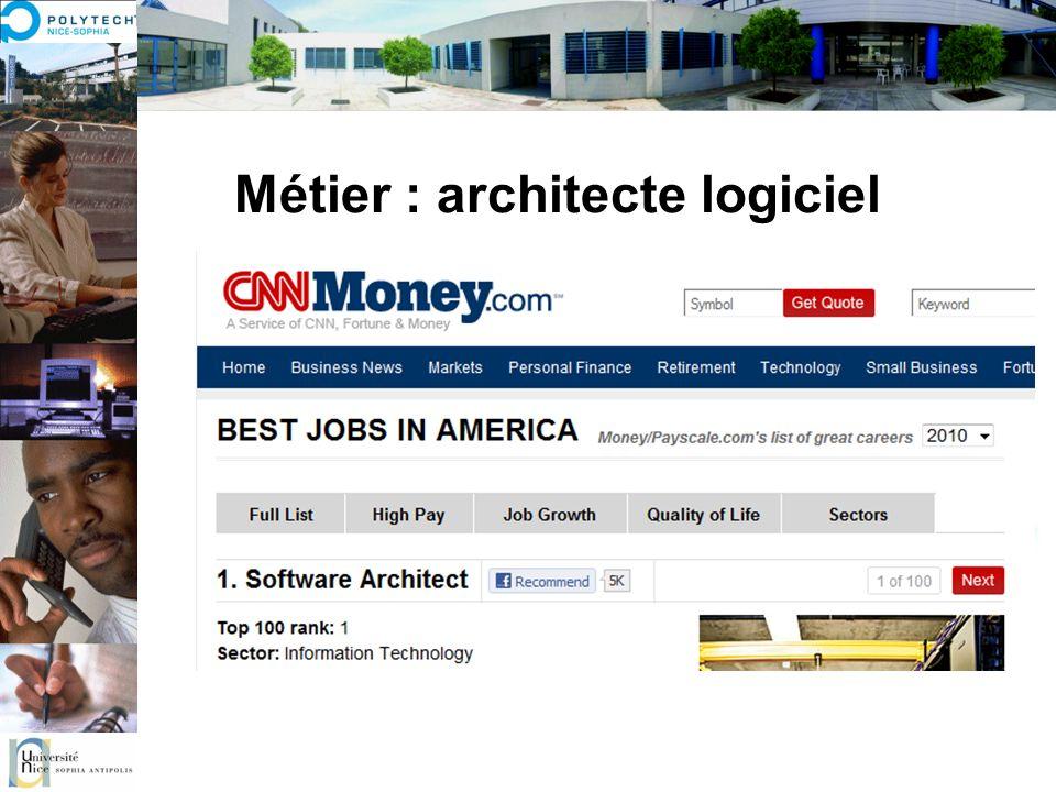 Métier : architecte logiciel