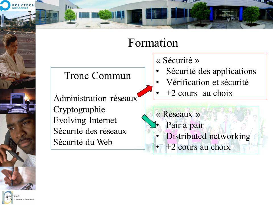 Formation Tronc Commun « Sécurité » Sécurité des applications