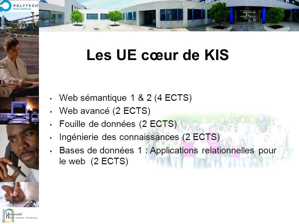 Les UE cœur de KIS Total = 12 ECTS