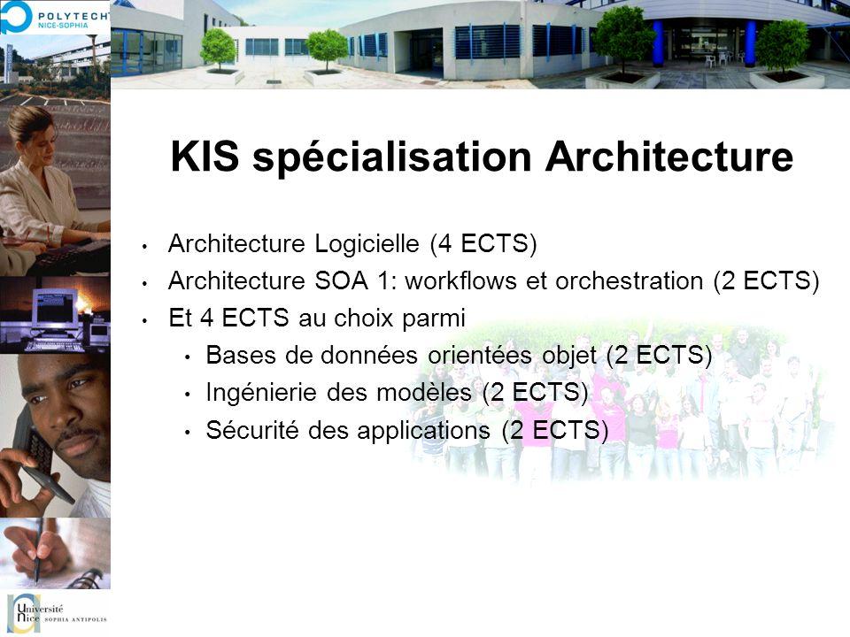 KIS spécialisation Architecture