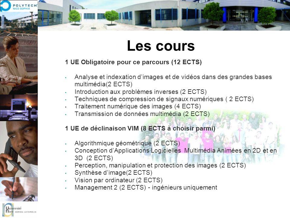 Les cours 1 UE Obligatoire pour ce parcours (12 ECTS)