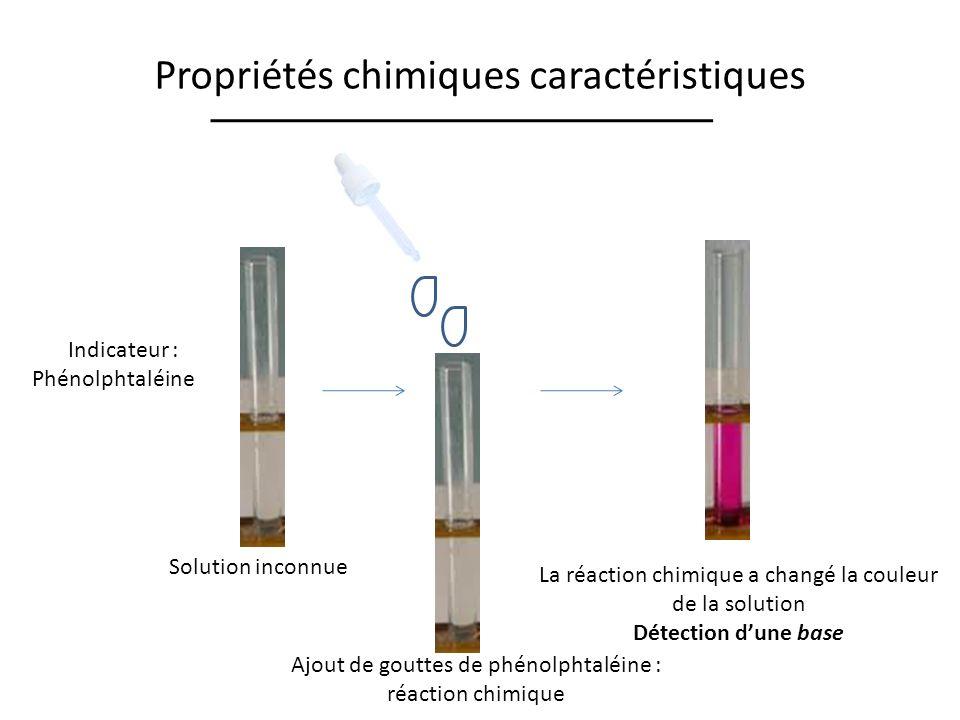 Propriétés chimiques caractéristiques
